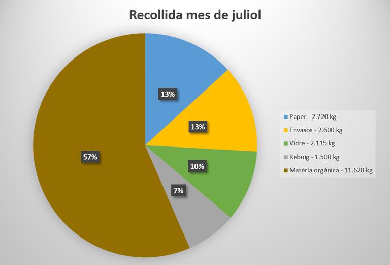 Juliol.png